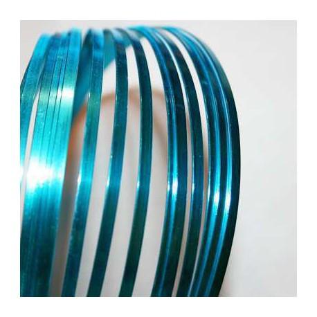 Aluminio Plano Turquesa de 3mm